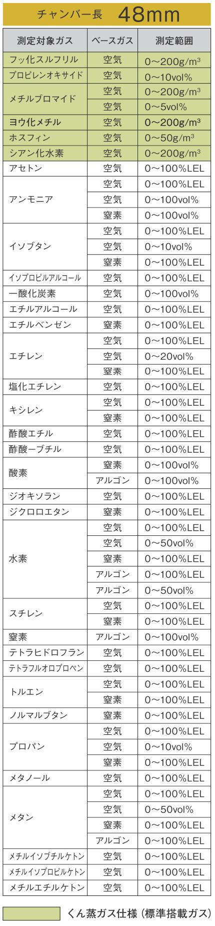 fi-8000-c